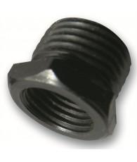 Körkivágóhoz átalakító Ceta Form